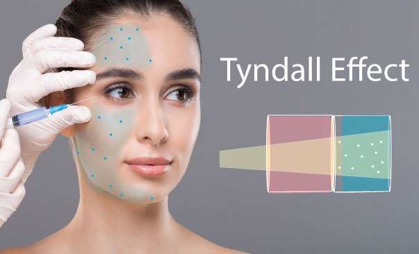 Treating the Tyndall Effect